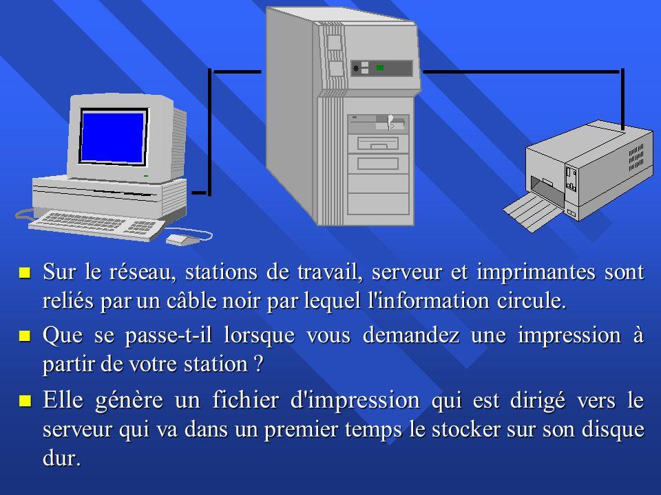 n Sur le réseau, stations de travail, serveur et imprimantes sont reliés par un câble noir par lequel l'information circule. n Que se passe-t-il lorsq