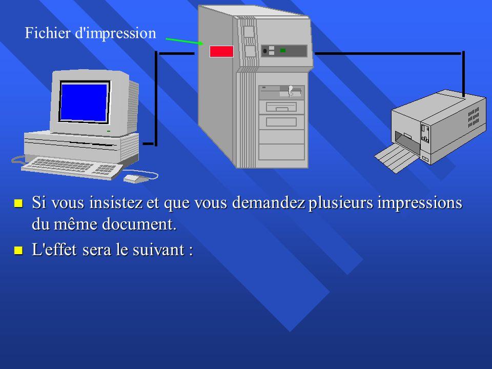 n Si vous insistez et que vous demandez plusieurs impressions du même document. n L'effet sera le suivant : Fichier d'impression