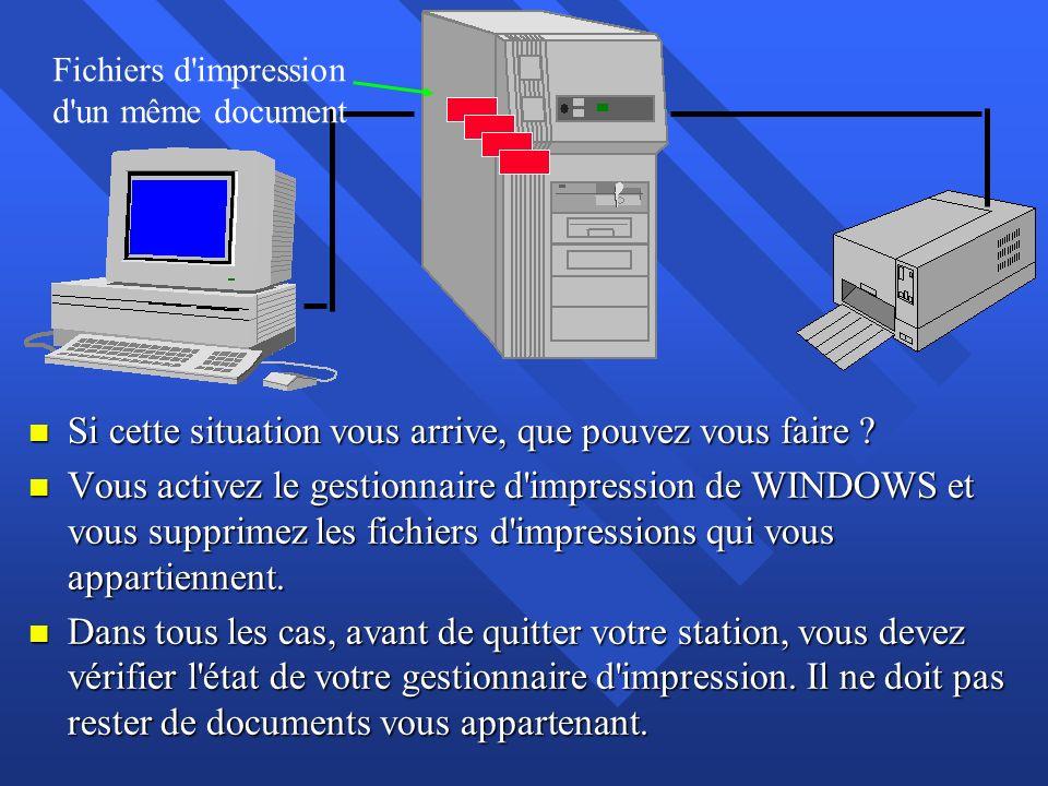 n Si cette situation vous arrive, que pouvez vous faire ? n Vous activez le gestionnaire d'impression de WINDOWS et vous supprimez les fichiers d'impr