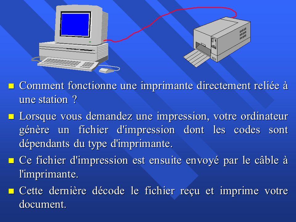 n Comment fonctionne une imprimante directement reliée à une station ? n Lorsque vous demandez une impression, votre ordinateur génère un fichier d'im
