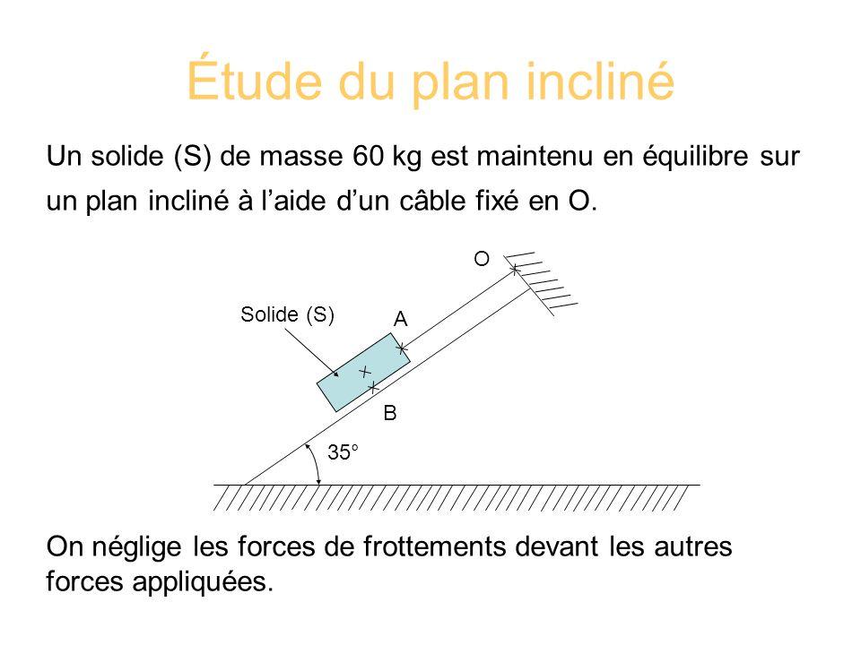 Étude du plan incliné Un solide (S) de masse 60 kg est maintenu en équilibre sur un plan incliné à laide dun câble fixé en O. On néglige les forces de