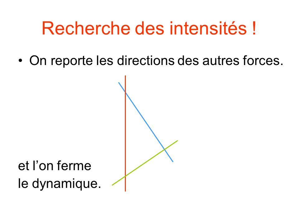 Recherche des intensités ! On reporte les directions des autres forces. et lon ferme le dynamique.