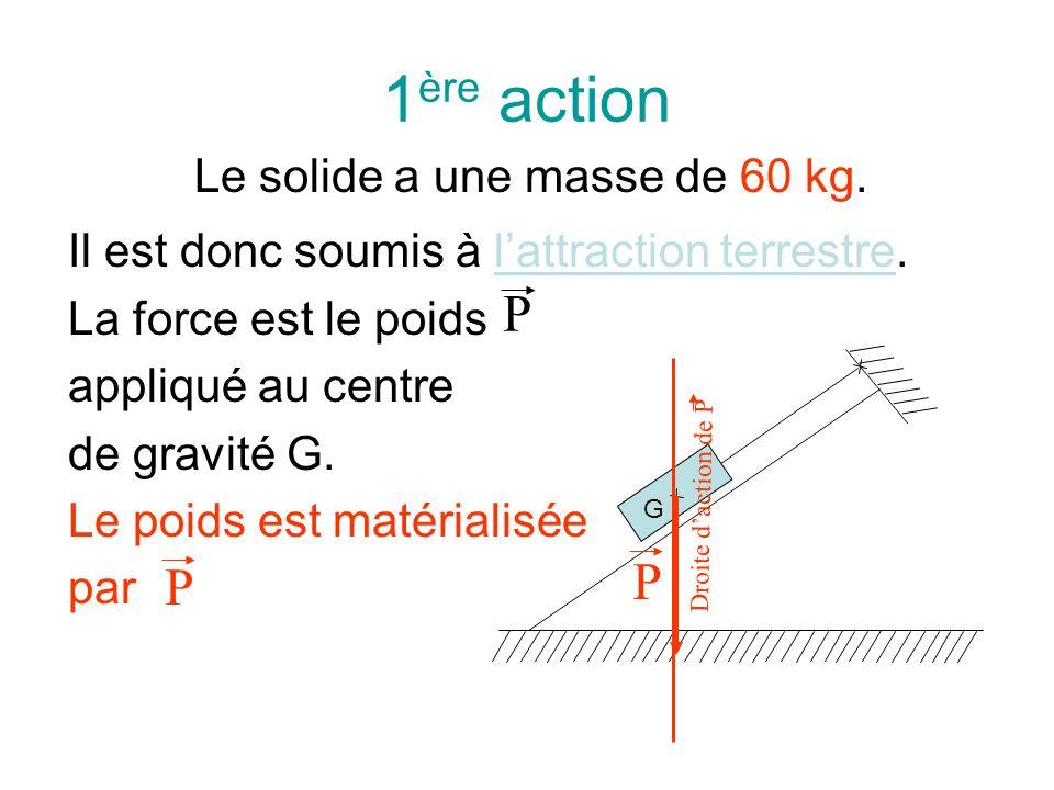 1 ère action Le solide a une masse de 60 kg. Il est donc soumis à lattraction terrestre. La force est le poids appliqué au centre de gravité G. Le poi