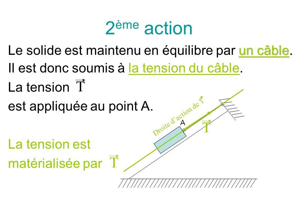 Le solide est maintenu en équilibre par un câble. Il est donc soumis à la tension du câble. La tension est appliquée au point A. La tension est matéri