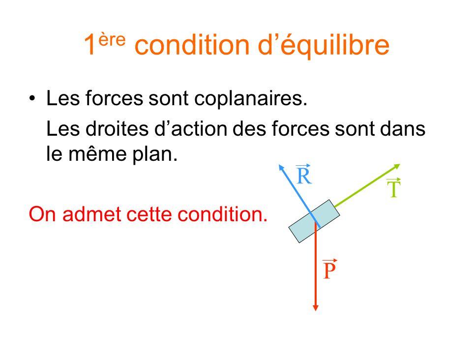 1 ère condition déquilibre Les forces sont coplanaires. Les droites daction des forces sont dans le même plan. On admet cette condition. T P R