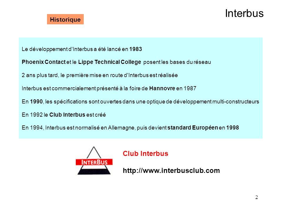 2 Interbus Le développement d'Interbus a été lancé en 1983 Phoenix Contact et le Lippe Technical College posent les bases du réseau 2 ans plus tard, l
