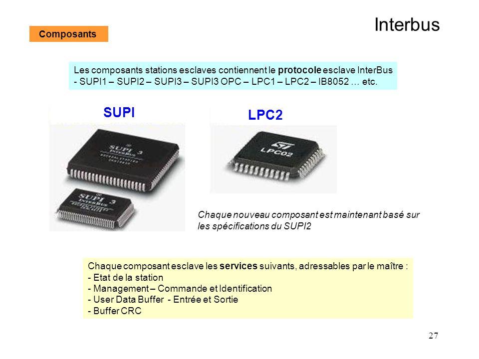 27 Interbus Composants Les composants stations esclaves contiennent le protocole esclave InterBus - SUPI1 – SUPI2 – SUPI3 – SUPI3 OPC – LPC1 – LPC2 –