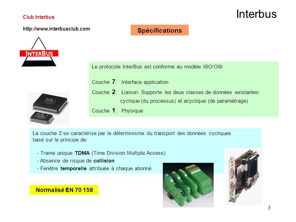 3 Interbus Club Interbus http://www.interbusclub.com Le protocole InterBus est conforme au modèle ISO/OSI Couche 7 : Interface application Couche 2 :