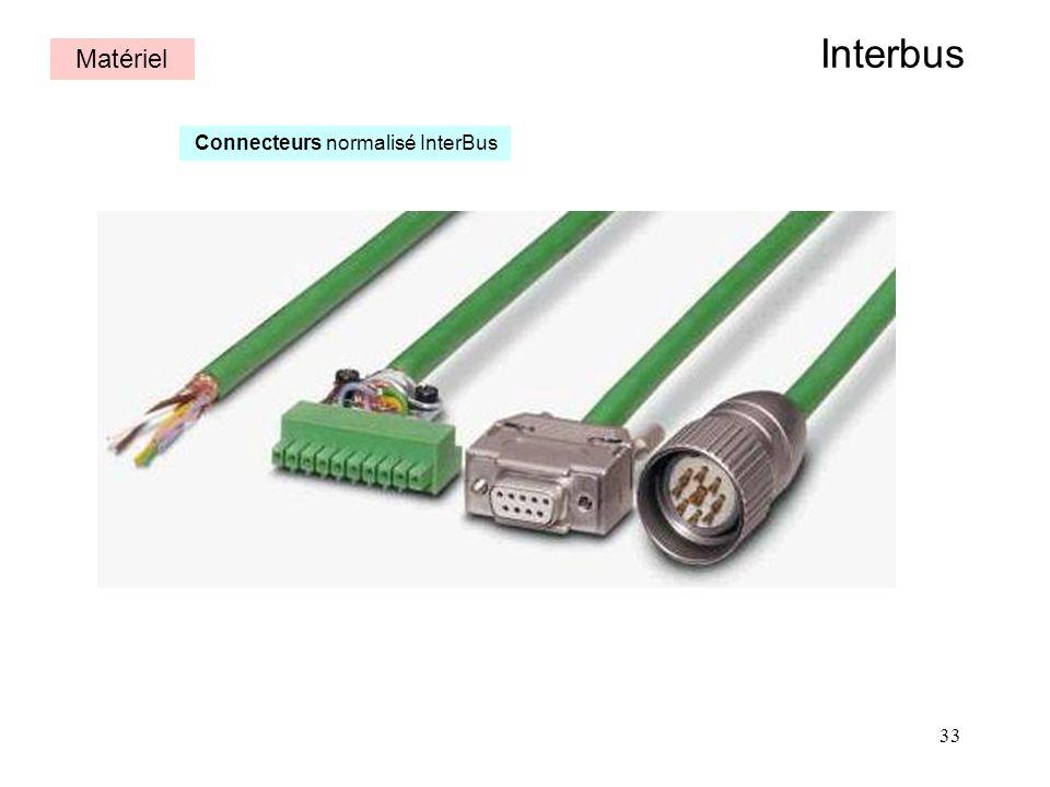 33 Interbus Connecteurs normalisé InterBus Matériel