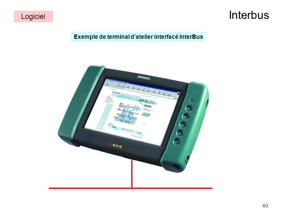 40 Interbus Logiciel Exemple de terminal datelier interfacé InterBus