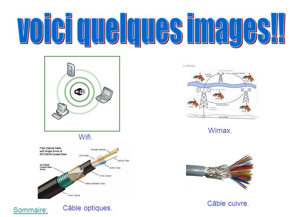 Wifi. Câble optiques. Wimax. Câble cuivre. Sommaire: