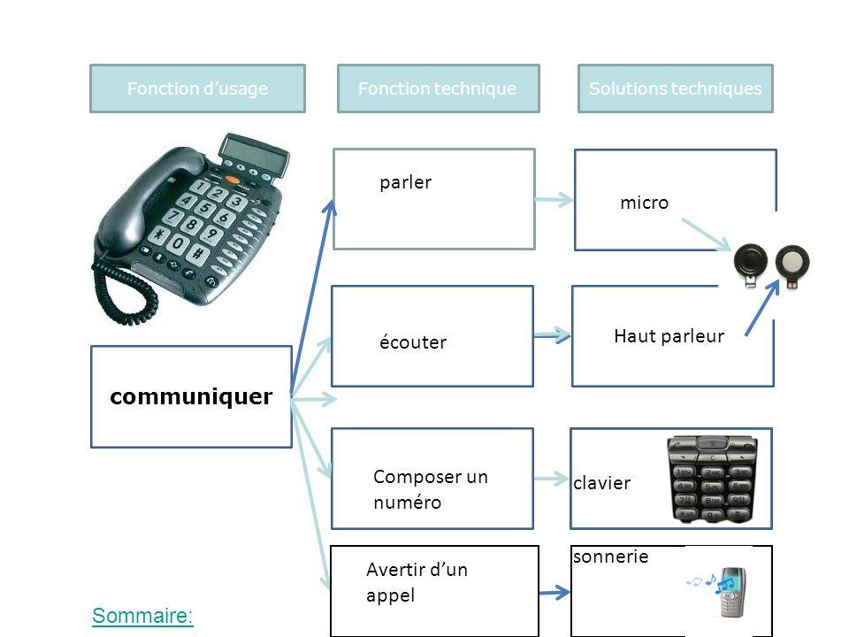 Fonction dusageFonction techniqueSolutions techniques communiquer parler écouter Composer un numéro Avertir dun appel micro Haut parleur clavier sonne