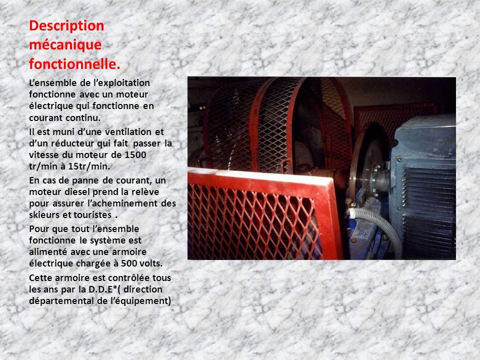 Description mécanique fonctionnelle.