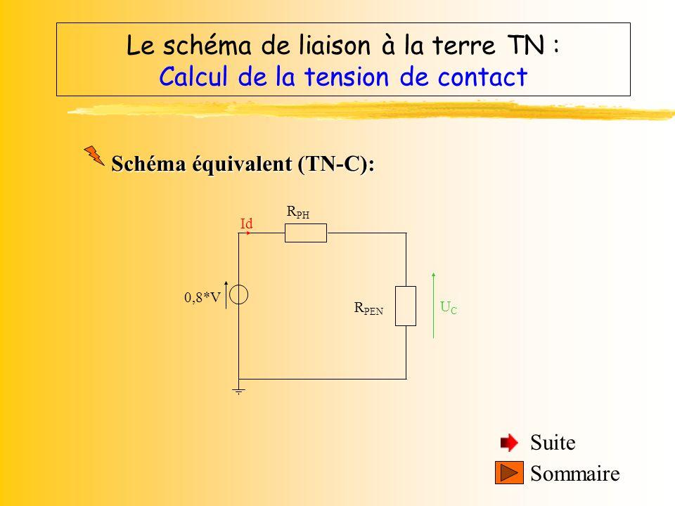 Le schéma de liaison à la terre TN : Sommaire Calcul du courant de défaut Si S < 120 mm², les réactances sont négligeables. Id = 0,8*V R PH + R PEN R
