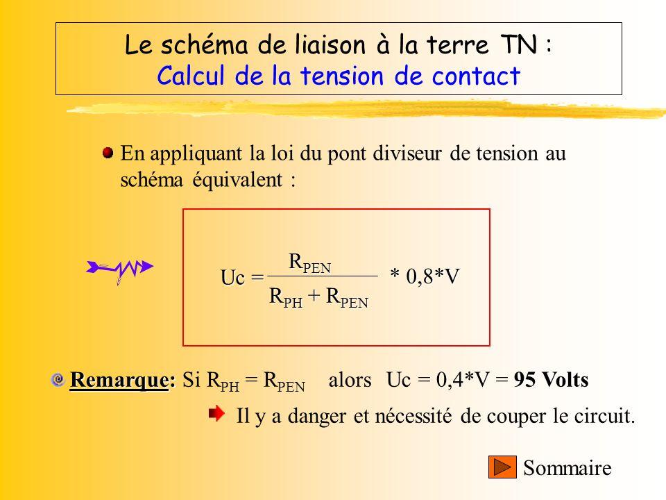 Le schéma de liaison à la terre TN : Sommaire Calcul de la tension de contact Schéma équivalent (TN-C): R PEN R PH UCUC 0,8*V Id Suite