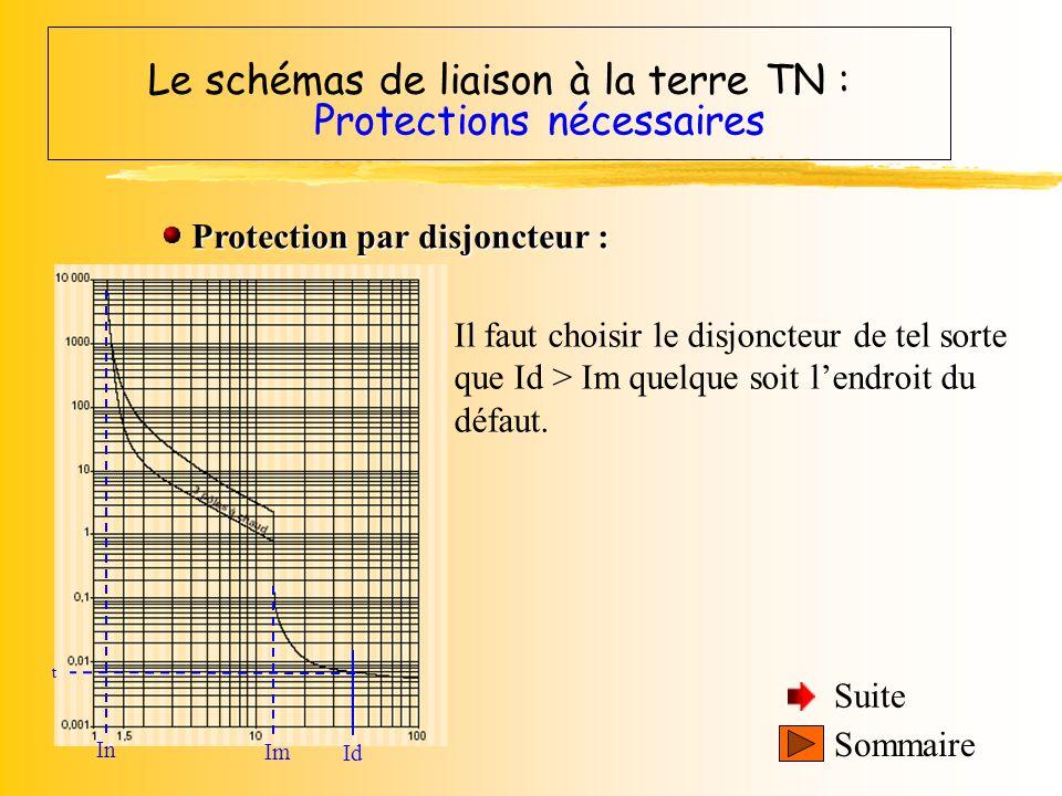 Le schémas de liaison à la terre TN : Sommaire Protections nécessaires Le défaut se produit entre phase et neutre, Id est un courant de court circuit.