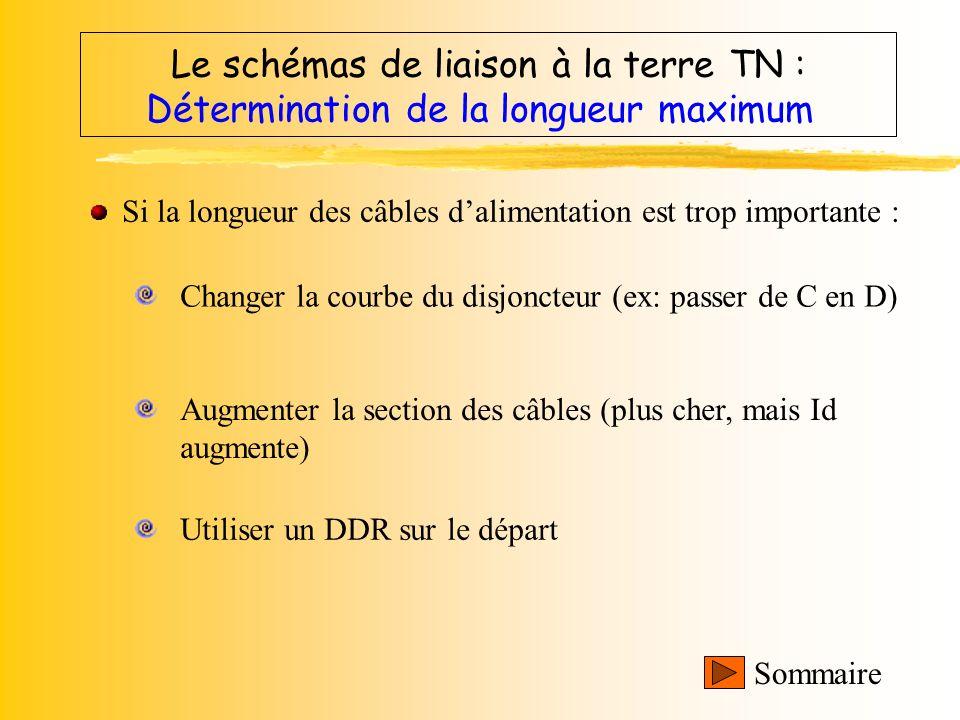 S PH S PEN Le schémas de liaison à la terre TN : Sommaire Détermination de la longueur maximum La longueur des câbles dalimentation est limité sous pe