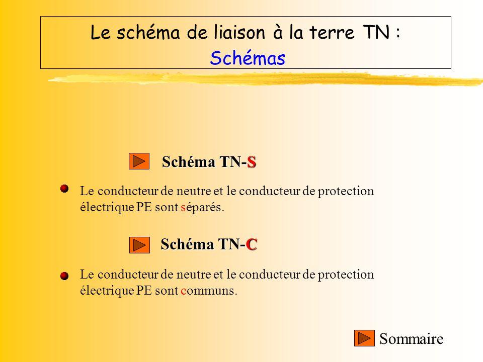Le schémas de liaison à la terre TN. Définition: TT TT : signifie que le neutre du transformateur est reliée à la terre. NN NN : signifie que la masse