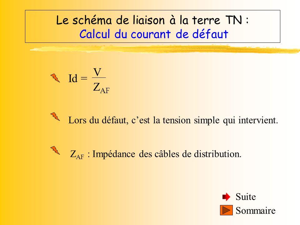 Le schéma de liaison à la terre TN : Schéma TN-C Récepteur 1Récepteur 2 PEN Uc 3 1 2 A F Sommaire TN-S Id