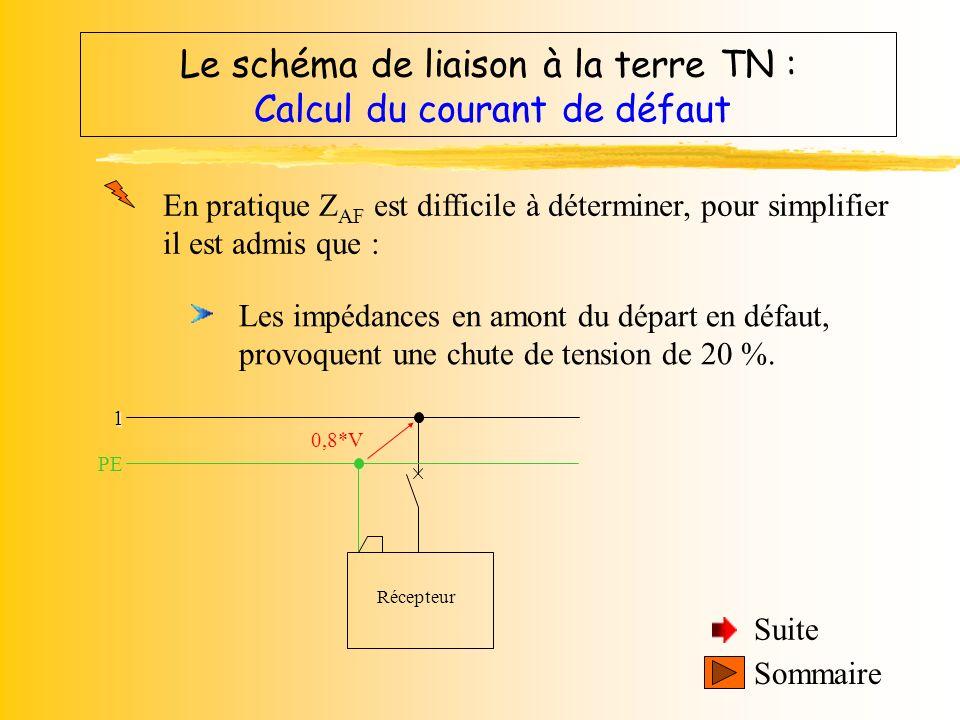 Le schéma de liaison à la terre TN : Sommaire Calcul du courant de défaut Id = V Z AF : Impédance des câbles de distribution. Lors du défaut, cest la