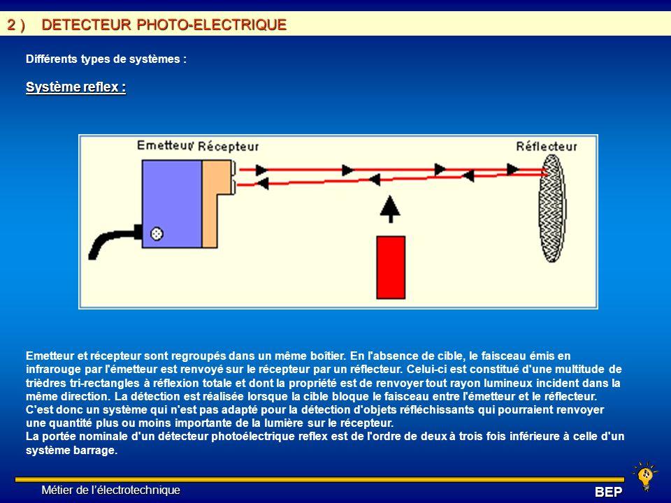 Métier de lélectrotechnique Métier de lélectrotechniqueBEP 2 ) DETECTEUR PHOTO-ELECTRIQUE Différents types de systèmes : Système reflex : Emetteur et