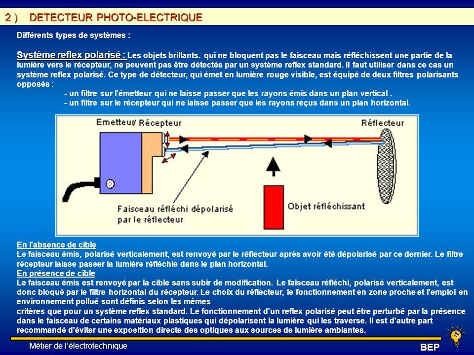 Métier de lélectrotechnique Métier de lélectrotechniqueBEP 2 ) DETECTEUR PHOTO-ELECTRIQUE Différents types de systèmes : Système reflex polarisé : Sys