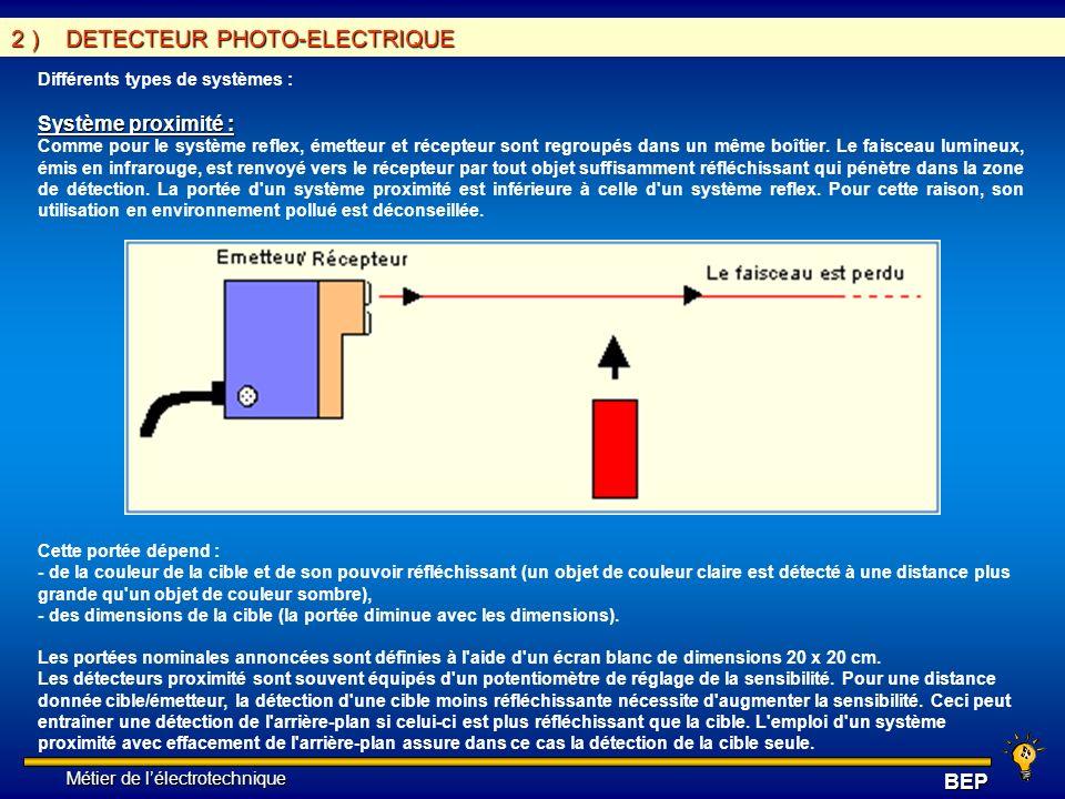 Métier de lélectrotechnique Métier de lélectrotechniqueBEP 2 ) DETECTEUR PHOTO-ELECTRIQUE Différents types de systèmes : Système proximité : Comme pou