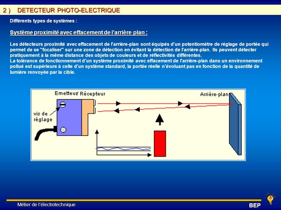 Métier de lélectrotechnique Métier de lélectrotechniqueBEP 2 ) DETECTEUR PHOTO-ELECTRIQUE Différents types de systèmes : Système proximité avec efface