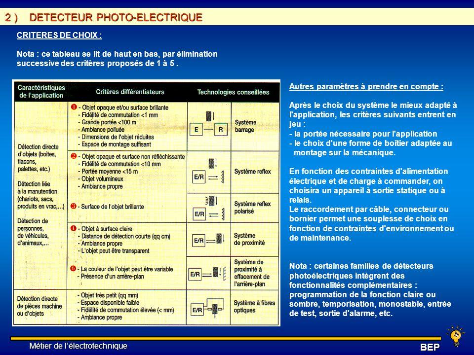 Métier de lélectrotechnique Métier de lélectrotechniqueBEP 2 ) DETECTEUR PHOTO-ELECTRIQUE CRITERES DE CHOIX : Nota : ce tableau se lit de haut en bas,