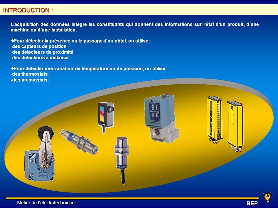 Métier de lélectrotechnique Métier de lélectrotechniqueBEP 1 ) DETECTEUR DE POSITION MECANIQUE Constitution : Il est constitué dune partie mobile associée à un contact.