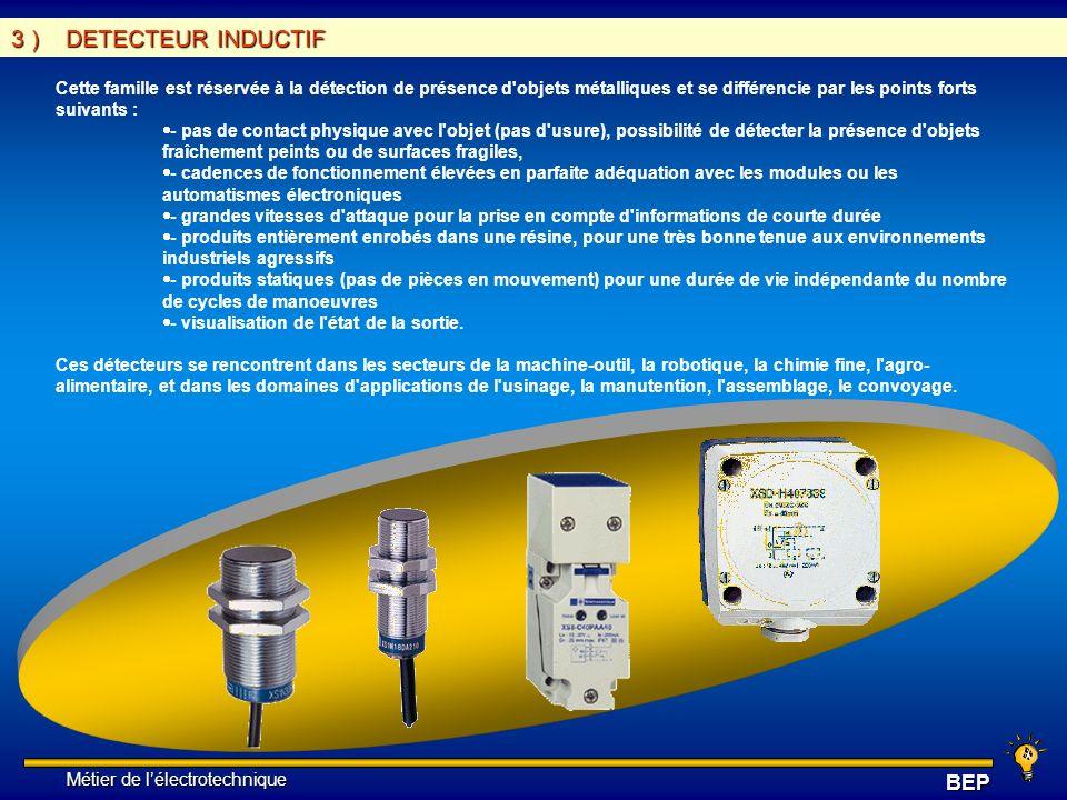 Métier de lélectrotechnique Métier de lélectrotechniqueBEP 3 ) DETECTEUR INDUCTIF Cette famille est réservée à la détection de présence d'objets métal