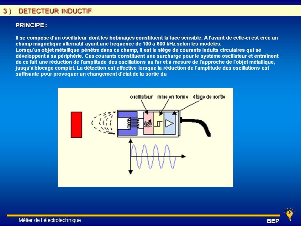 Métier de lélectrotechnique Métier de lélectrotechniqueBEP 3 ) DETECTEUR INDUCTIF PRINCIPE : Il se compose d'un oscillateur dont les bobinages constit