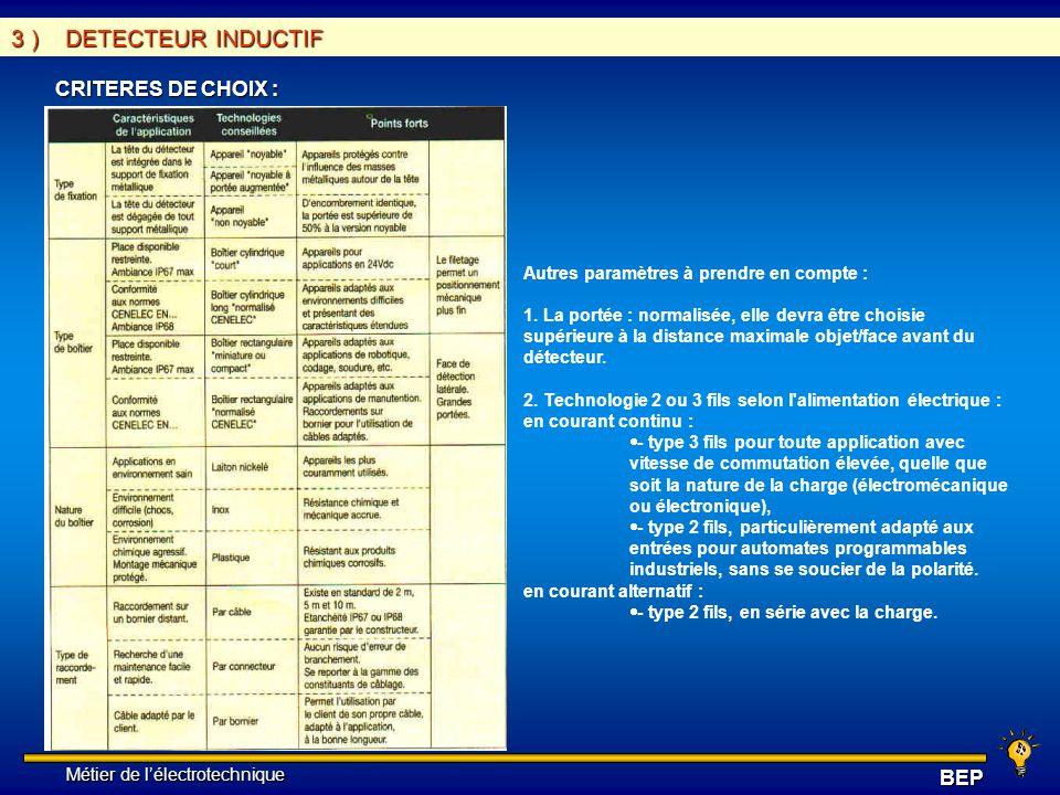 Métier de lélectrotechnique Métier de lélectrotechniqueBEP 3 ) DETECTEUR INDUCTIF CRITERES DE CHOIX : Autres paramètres à prendre en compte : 1. La po