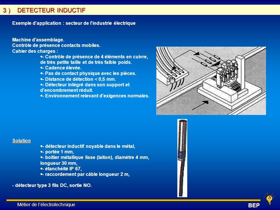 Métier de lélectrotechnique Métier de lélectrotechniqueBEP 3 ) DETECTEUR INDUCTIF Exemple d'application : secteur de l'industrie électrique Machine d'