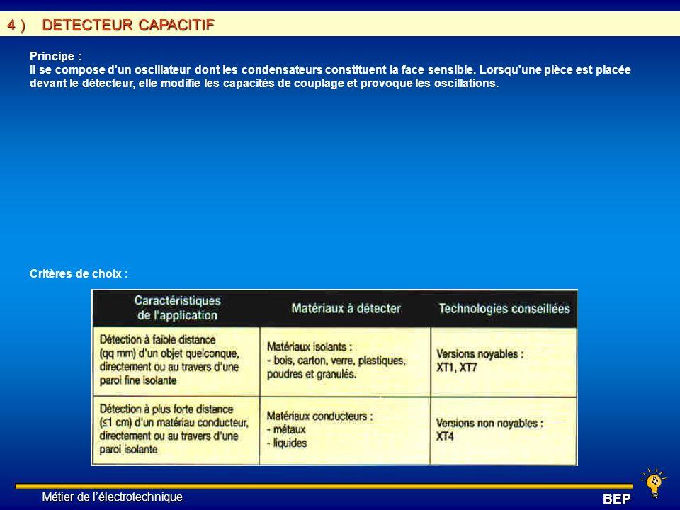 Métier de lélectrotechnique Métier de lélectrotechniqueBEP 4 ) DETECTEUR CAPACITIF Principe : Il se compose d'un oscillateur dont les condensateurs co