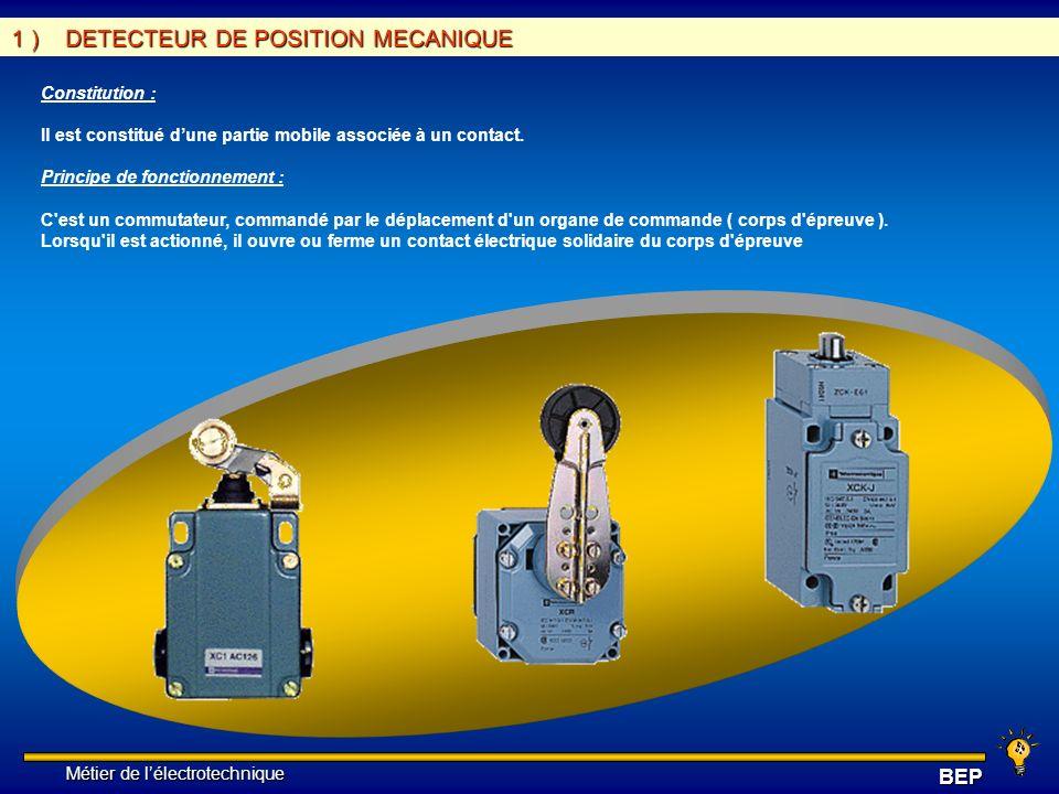 Métier de lélectrotechnique Métier de lélectrotechniqueBEP 1 ) DETECTEUR DE POSITION MECANIQUE Constitution : Il est constitué dune partie mobile asso