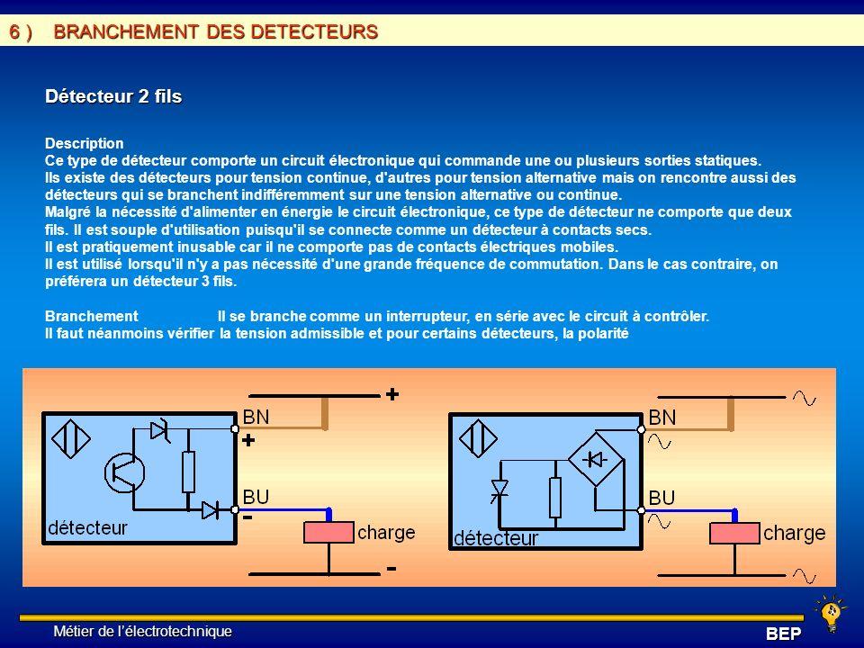 Métier de lélectrotechnique Métier de lélectrotechniqueBEP 6 ) BRANCHEMENT DES DETECTEURS Détecteur 2 fils Description Ce type de détecteur comporte u