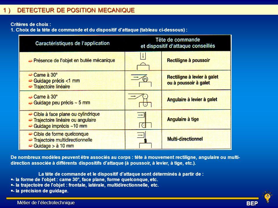 Métier de lélectrotechnique Métier de lélectrotechniqueBEP 1 ) DETECTEUR DE POSITION MECANIQUE Critères de choix : 1. Choix de la tête de commande et