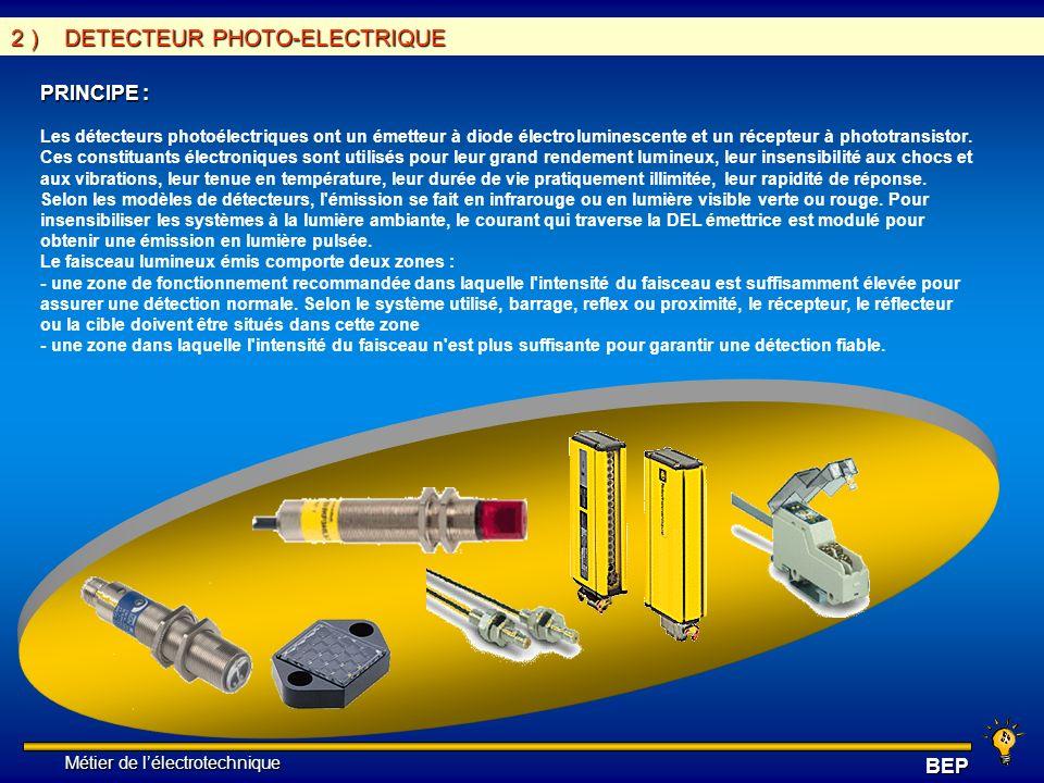 Métier de lélectrotechnique Métier de lélectrotechniqueBEP 2 ) DETECTEUR PHOTO-ELECTRIQUE PRINCIPE : Les détecteurs photoélectriques ont un émetteur à