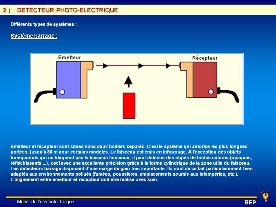 Métier de lélectrotechnique Métier de lélectrotechniqueBEP 2 ) DETECTEUR PHOTO-ELECTRIQUE Différents types de systèmes : Système barrage : Emetteur et