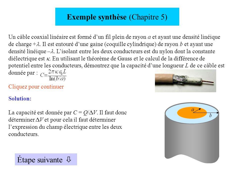 Exemple synthèse (Chapitre 5) Un câble coaxial linéaire est formé dun fil plein de rayon a et ayant une densité linéique de charge +. Il est entouré d