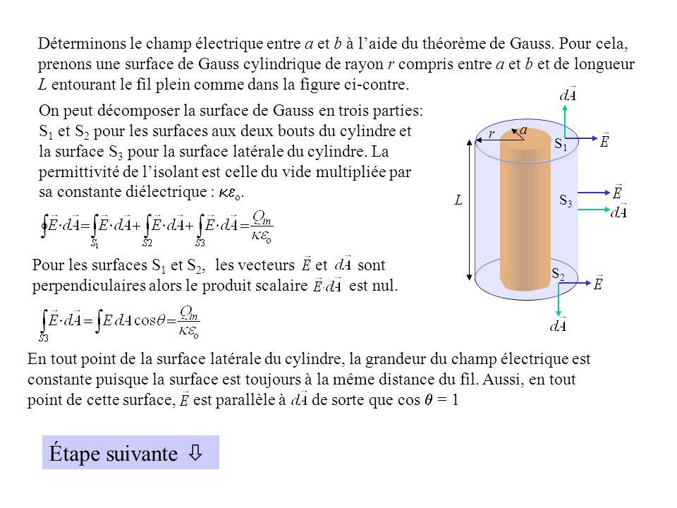 Déterminons le champ électrique entre a et b à laide du théorème de Gauss. Pour cela, prenons une surface de Gauss cylindrique de rayon r compris entr