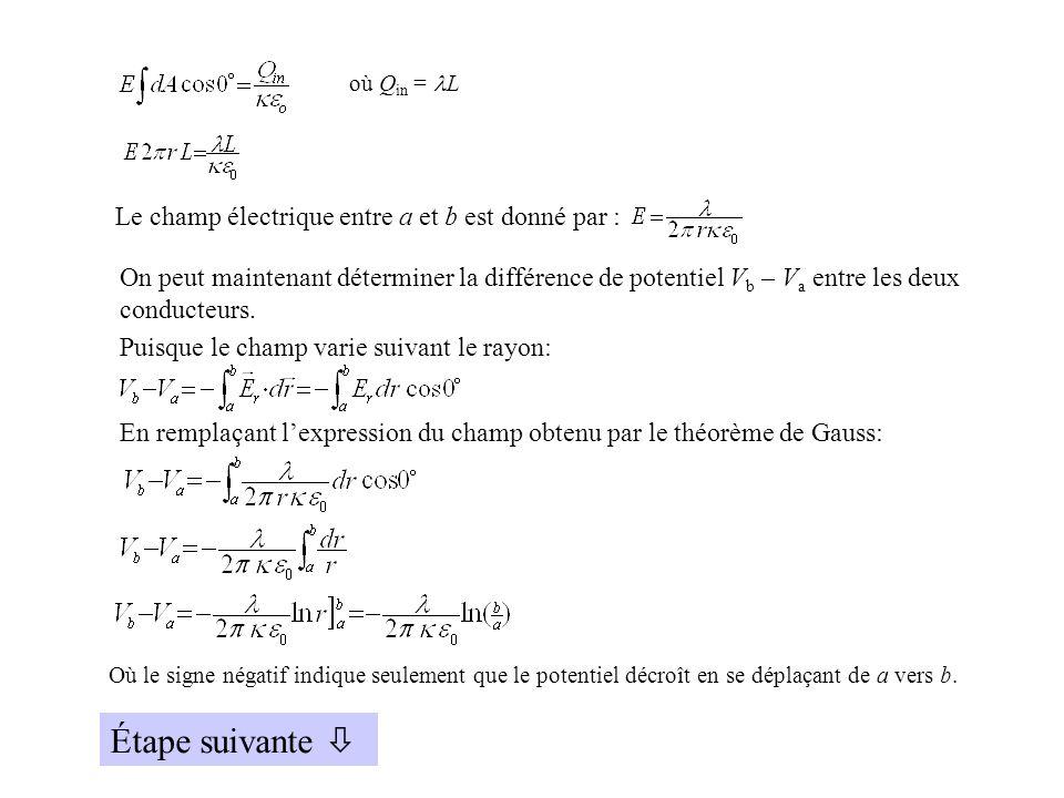 où Q in = L Le champ électrique entre a et b est donné par : On peut maintenant déterminer la différence de potentiel V b – V a entre les deux conduct