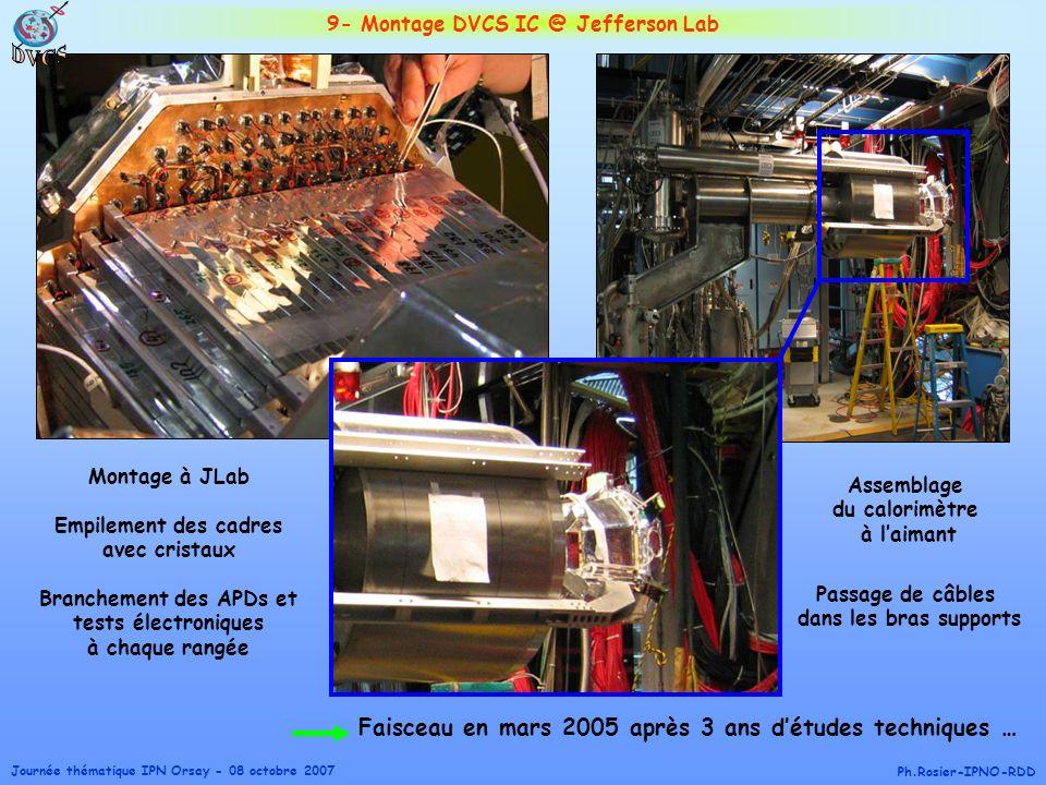 Journée thématique IPN Orsay - 08 octobre 2007 Ph.Rosier-IPNO-RDD Montage à JLab Empilement des cadres avec cristaux Branchement des APDs et tests éle