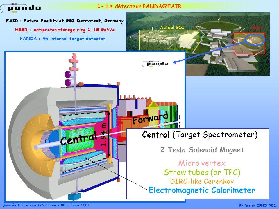 Journée thématique IPN Orsay - 08 octobre 2007 Ph.Rosier-IPNO-RDD Actuel GSIHESR Central Forward Central (Target Spectrometer) 2 Tesla Solenoid Magnet