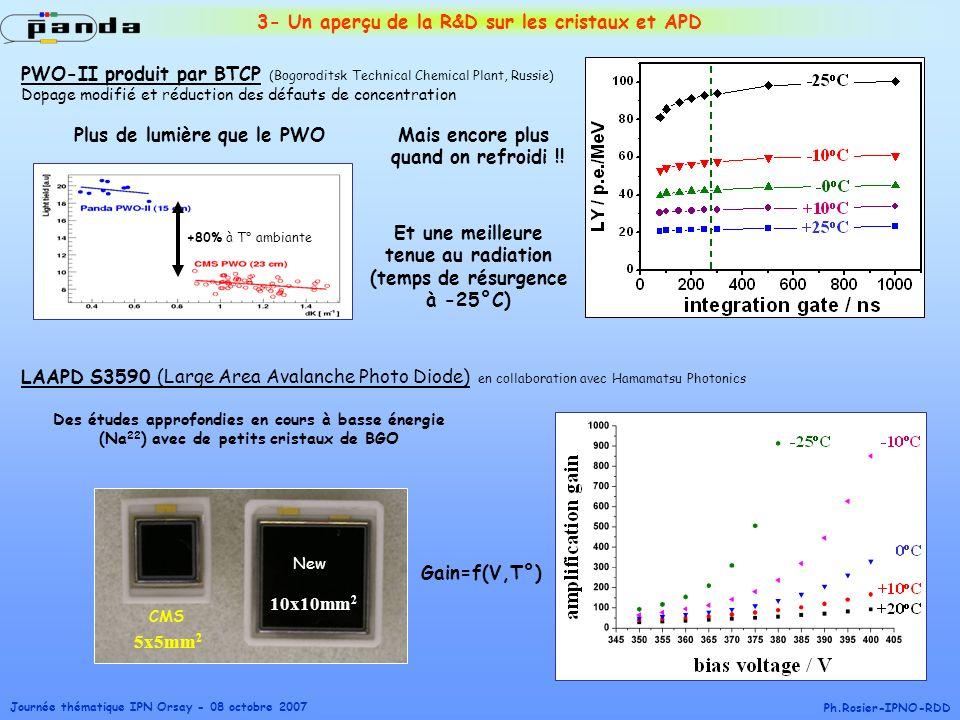 Journée thématique IPN Orsay - 08 octobre 2007 Ph.Rosier-IPNO-RDD 3- Un aperçu de la R&D sur les cristaux et APD PWO-II produit par BTCP (Bogoroditsk