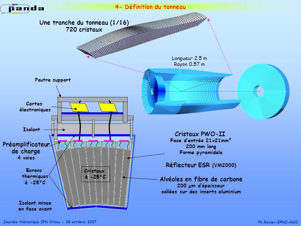 Journée thématique IPN Orsay - 08 octobre 2007 Ph.Rosier-IPNO-RDD 4- Définition du tonneau Longueur 2.5 m Rayon 0.57 m Une tranche du tonneau (1/16) 7