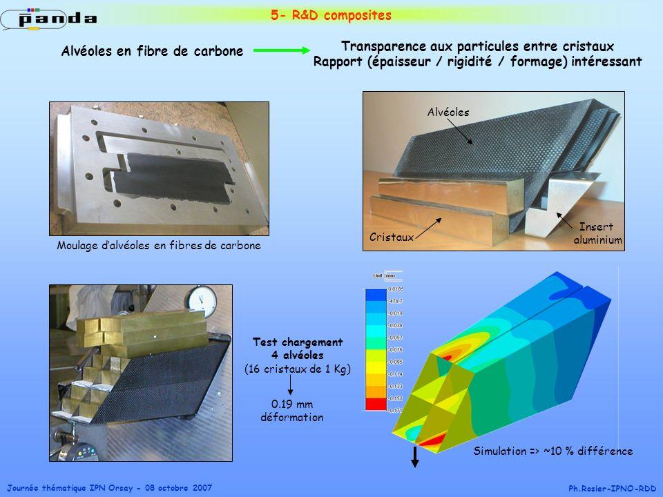 Journée thématique IPN Orsay - 08 octobre 2007 Ph.Rosier-IPNO-RDD 5- R&D composites Moulage dalvéoles en fibres de carbone Alvéoles Insert aluminium C