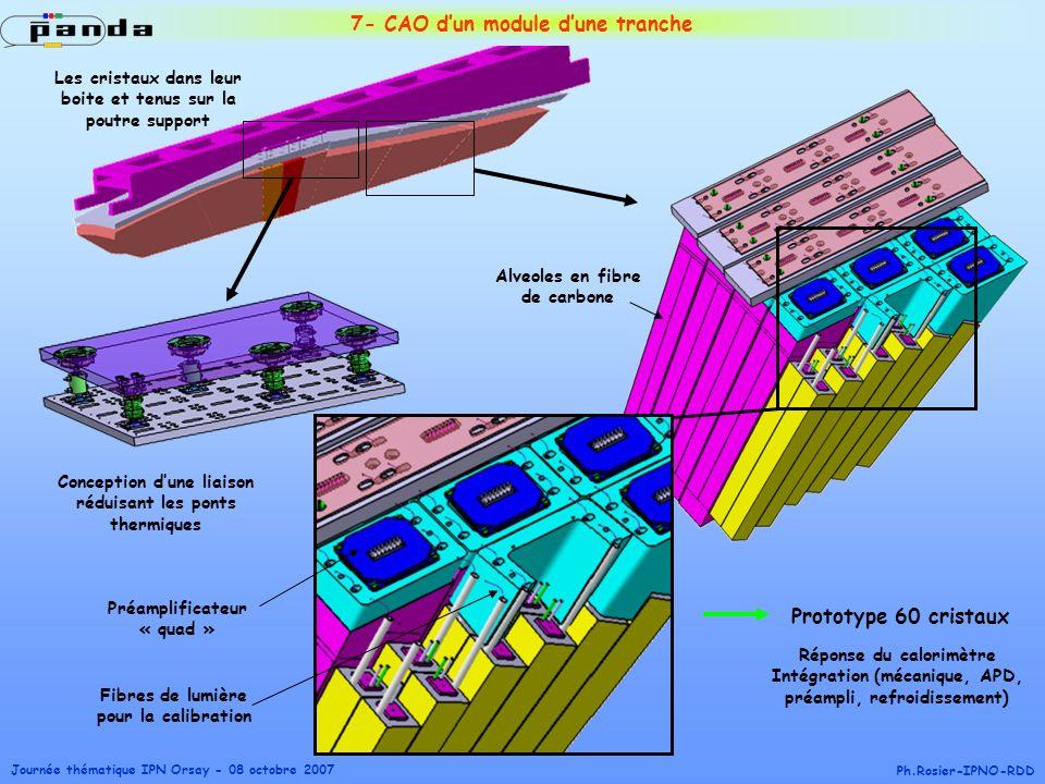 Journée thématique IPN Orsay - 08 octobre 2007 Ph.Rosier-IPNO-RDD Les cristaux dans leur boite et tenus sur la poutre support 7- CAO dun module dune t