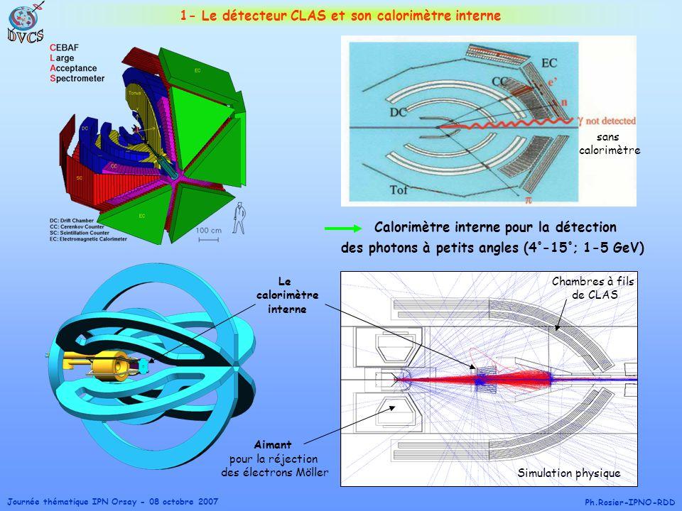 Journée thématique IPN Orsay - 08 octobre 2007 Ph.Rosier-IPNO-RDD 1- Le détecteur CLAS et son calorimètre interne Calorimètre interne pour la détectio